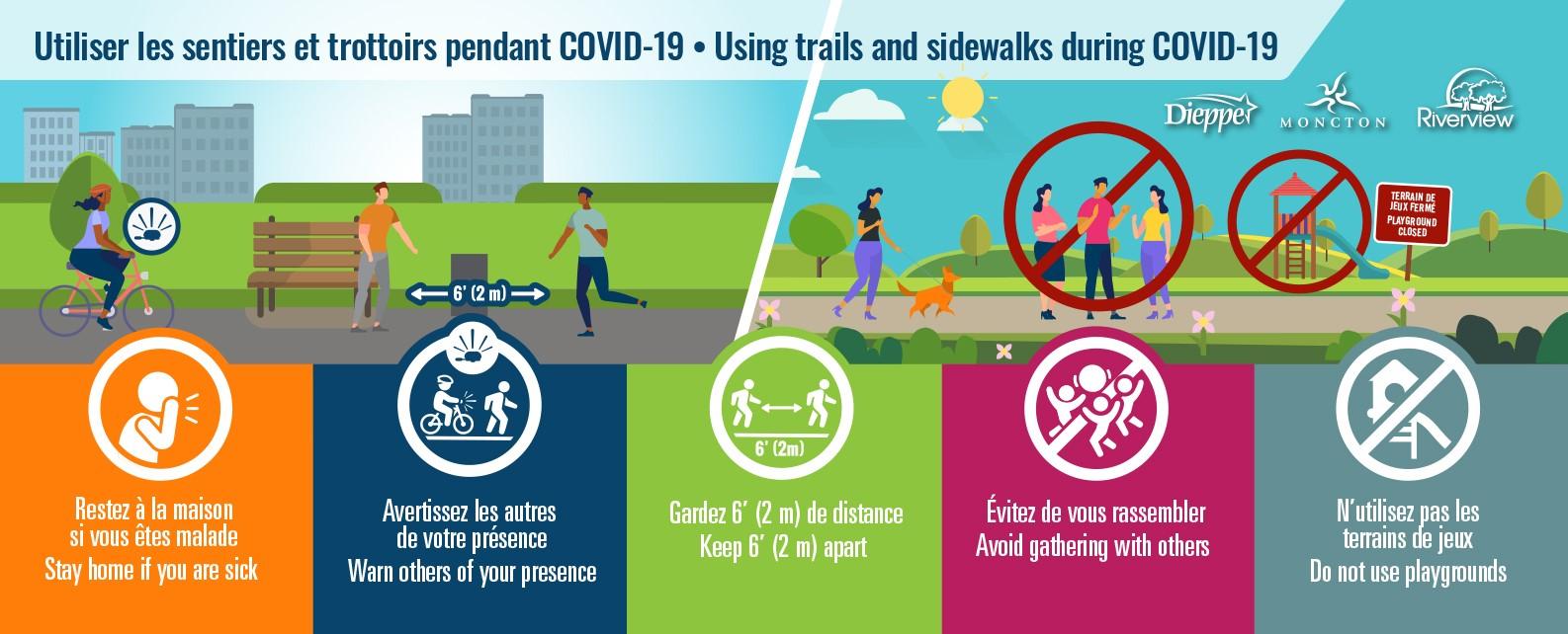 Utiliser les trottoirs et sentiers