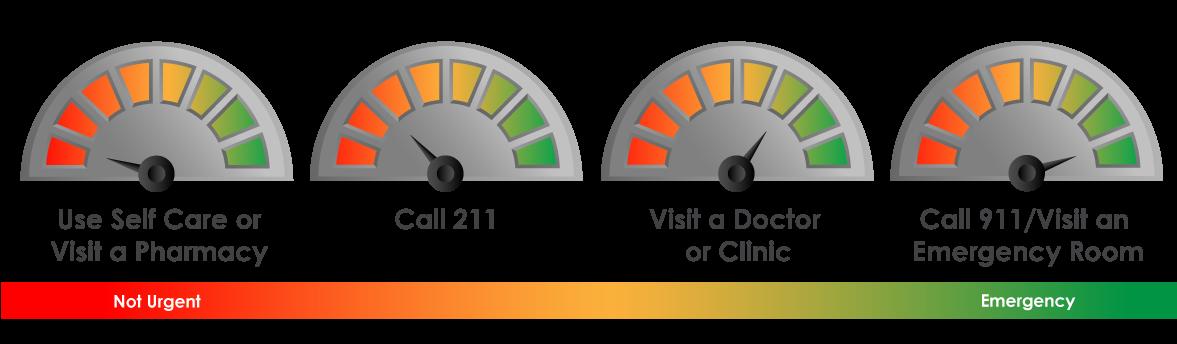 Web-Speedometer-1176x343